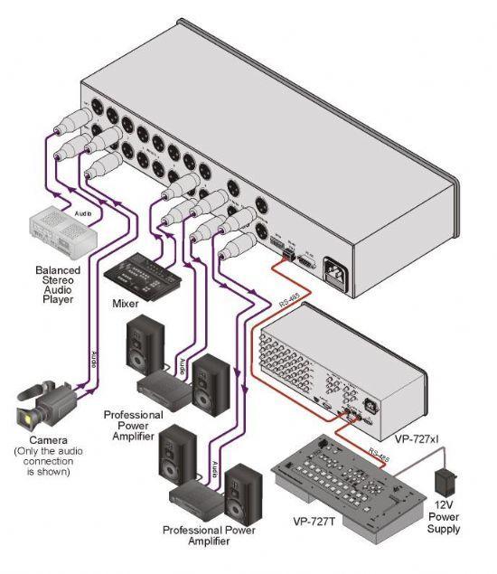 高性能的立体声音频矩阵切换器